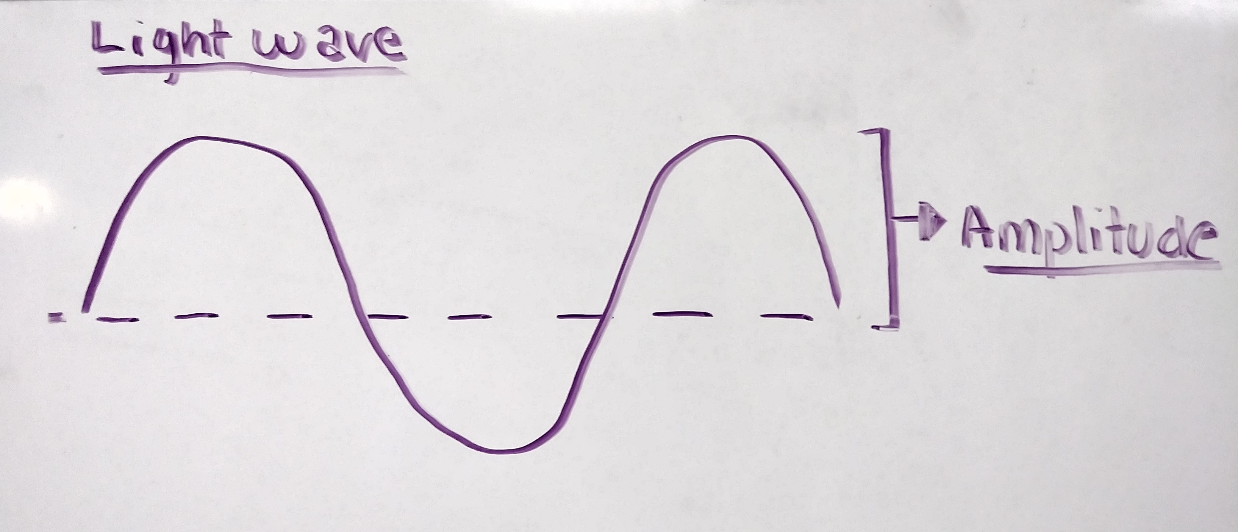 Light waves. The amplitude of the wave is from it's midpoint to the top (crest) of the wave!